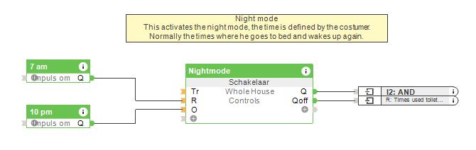 Leefstijlmonitoring: nachtmodus