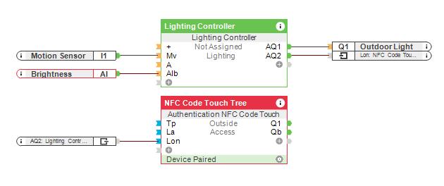Vandalisme voorkomen NFC Code Touch
