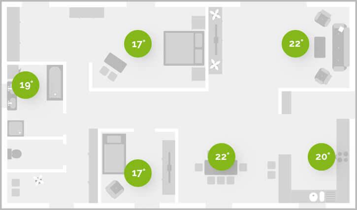 Mapa temperatur w różnych pomieszczeniach domu