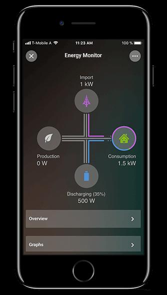 Aplikacja Loxone: podsumowanie zużycia energii