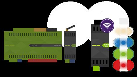 Miniserver połączony bezprzewodowo do RGBW 24V Dimmer