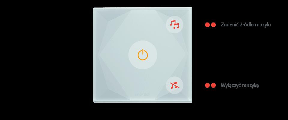 Touch Pure: wielokrotne kliknięcie funkcje