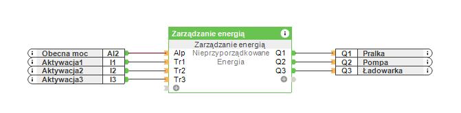 Blok zarządzania energią
