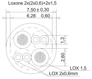 Przekrój kabla Loxone Tree