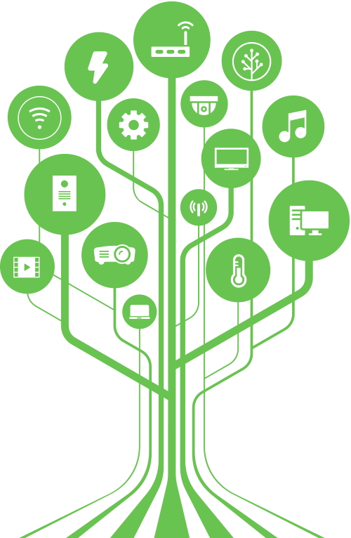 """""""Technologiebaum"""" der Loxone Hausautomation"""