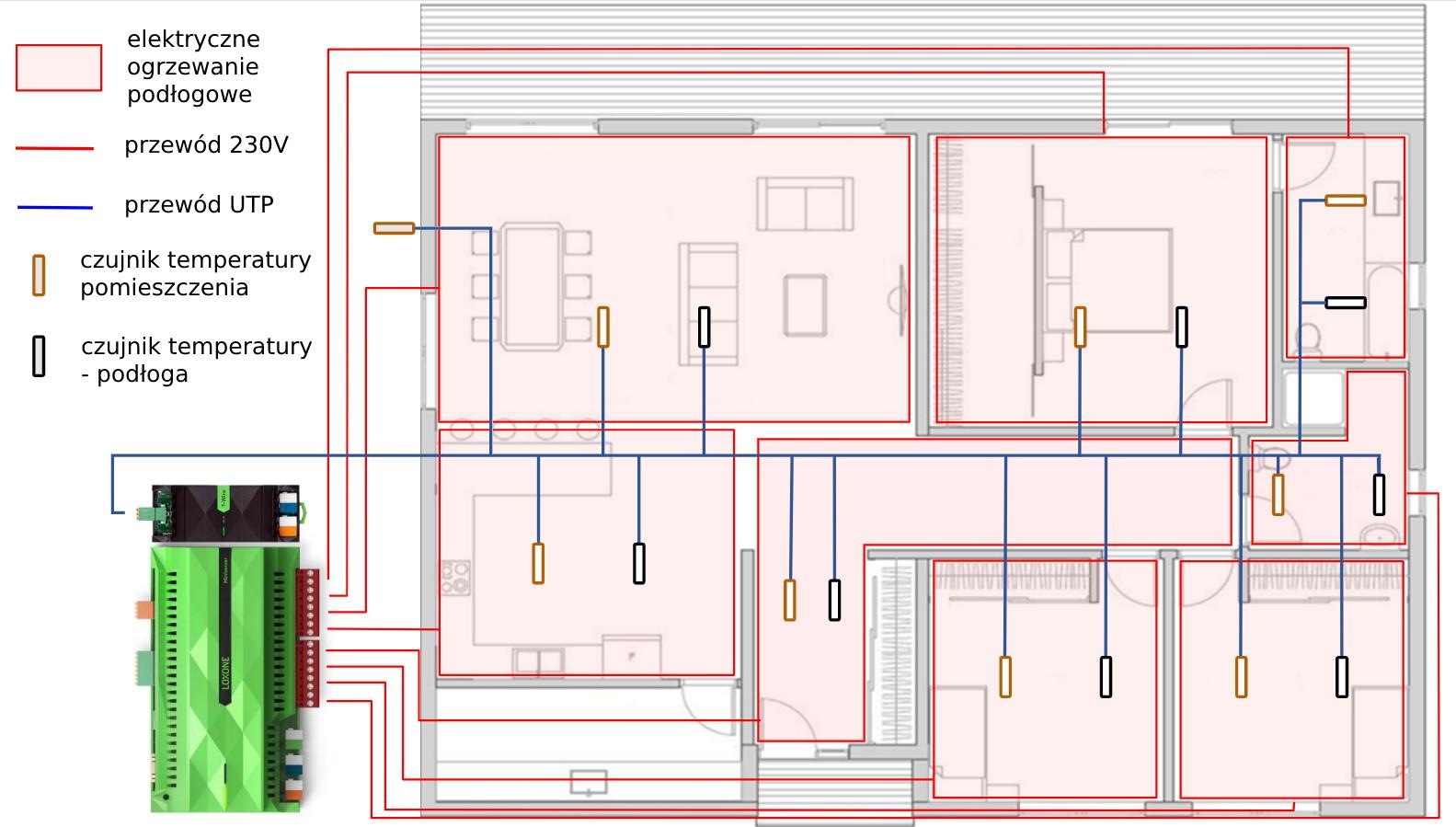 Schéma elektrického podlahového vytápění