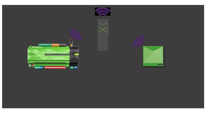 Komunikace produktů Loxone pomocí technologie Loxone Air